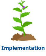 implementation wt